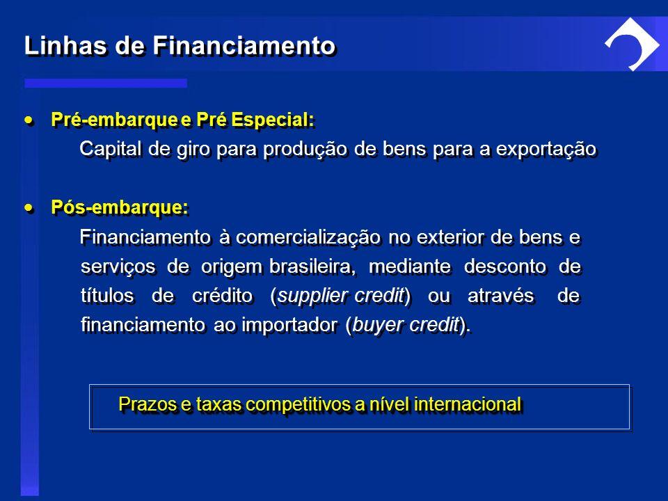 Pré-embarque e Pré Especial: Capital de giro para produção de bens para a exportação Pós-embarque: Financiamento à comercialização no exterior de bens