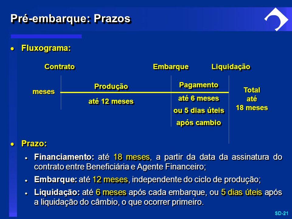 SD-21 Fluxograma: Prazo: 18 meses Financiamento: até 18 meses, a partir da data da assinatura do contrato entre Beneficiária e Agente Financeiro; 12 m