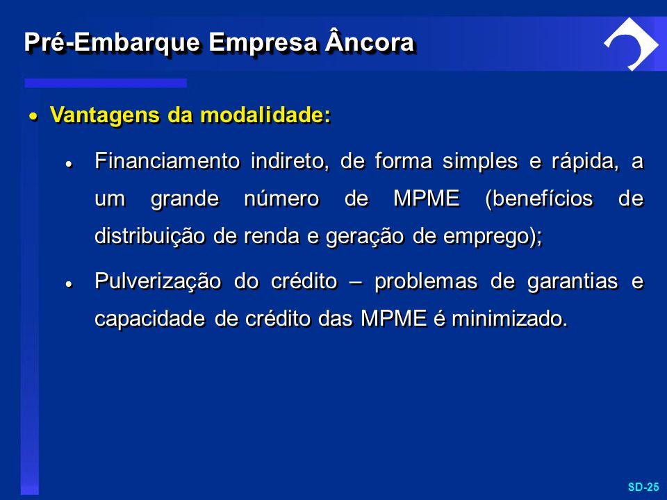 SD-25 Vantagens da modalidade: Financiamento indireto, de forma simples e rápida, a um grande número de MPME (benefícios de distribuição de renda e ge