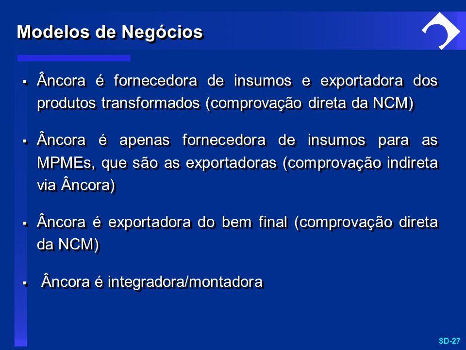 SD-27 Âncora é fornecedora de insumos e exportadora dos produtos transformados (comprovação direta da NCM) Âncora é apenas fornecedora de insumos para