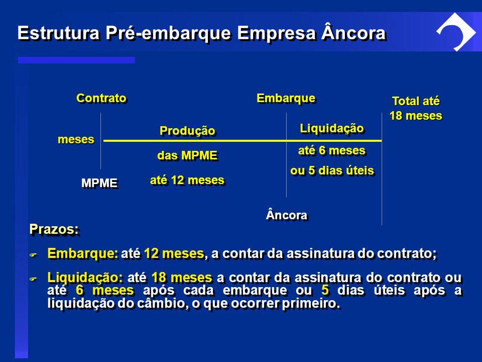 Prazos: F Embarque: até 12 meses, a contar da assinatura do contrato; F Liquidação: até 18 meses a contar da assinatura do contrato ou até 6 meses apó