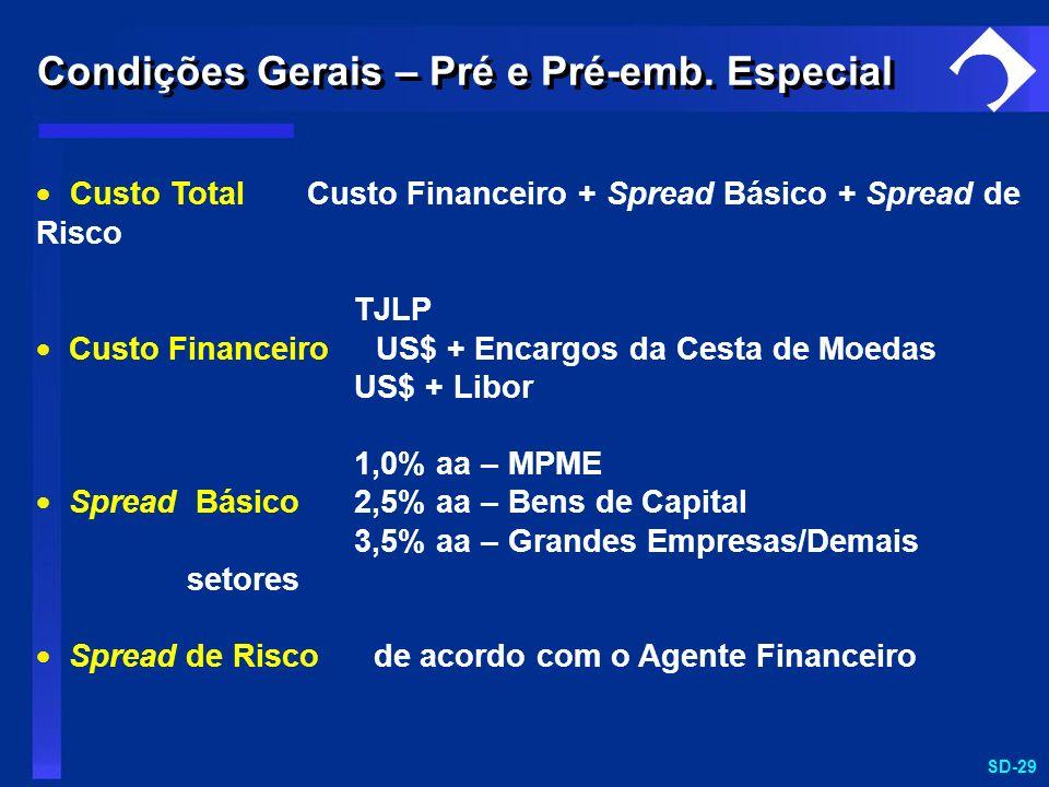 SD-29 Custo Total Custo Financeiro + Spread Básico + Spread de Risco TJLP Custo Financeiro US$ + Encargos da Cesta de Moedas US$ + Libor 1,0% aa – MPM