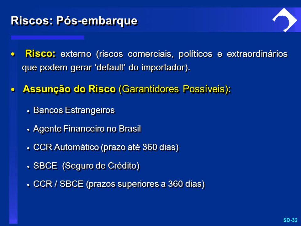 SD-32 Risco: Risco: externo (riscos comerciais, políticos e extraordinários que podem gerar default do importador). Assunção do Risco (Garantidores Po