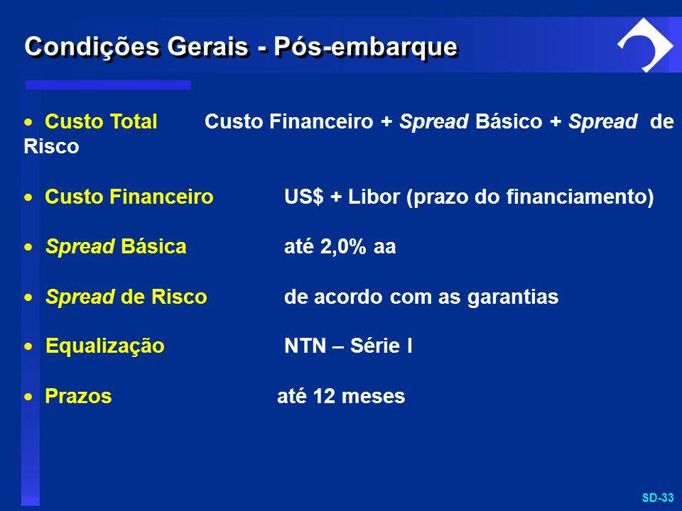 SD-33 Custo Total Custo Financeiro + Spread Básico + Spread de Risco Custo FinanceiroUS$ + Libor (prazo do financiamento) Spread Básicaaté 2,0% aa Spr