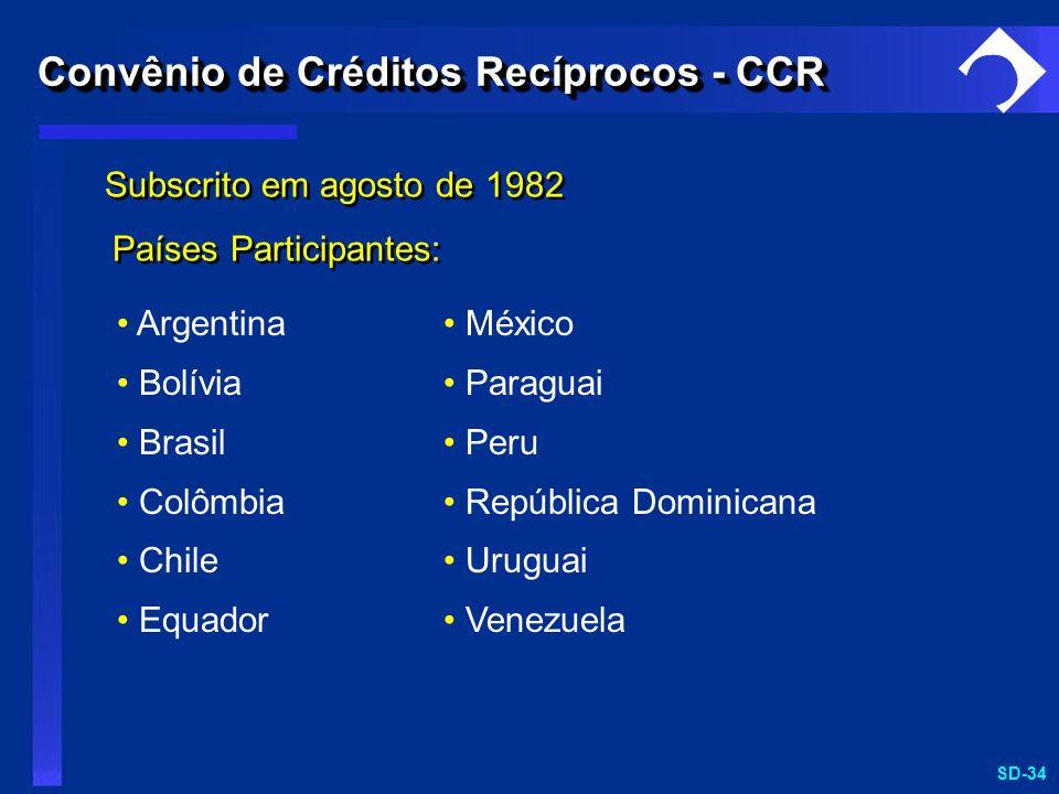 SD-34 Subscrito em agosto de 1982 Países Participantes: Subscrito em agosto de 1982 Países Participantes: Argentina Bolívia Brasil Colômbia Chile Equa