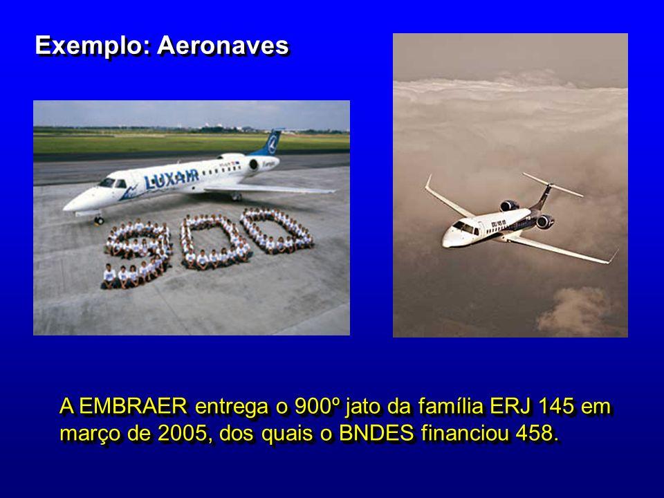 Exemplo: Aeronaves A EMBRAER entrega o 900º jato da família ERJ 145 em março de 2005, dos quais o BNDES financiou 458.