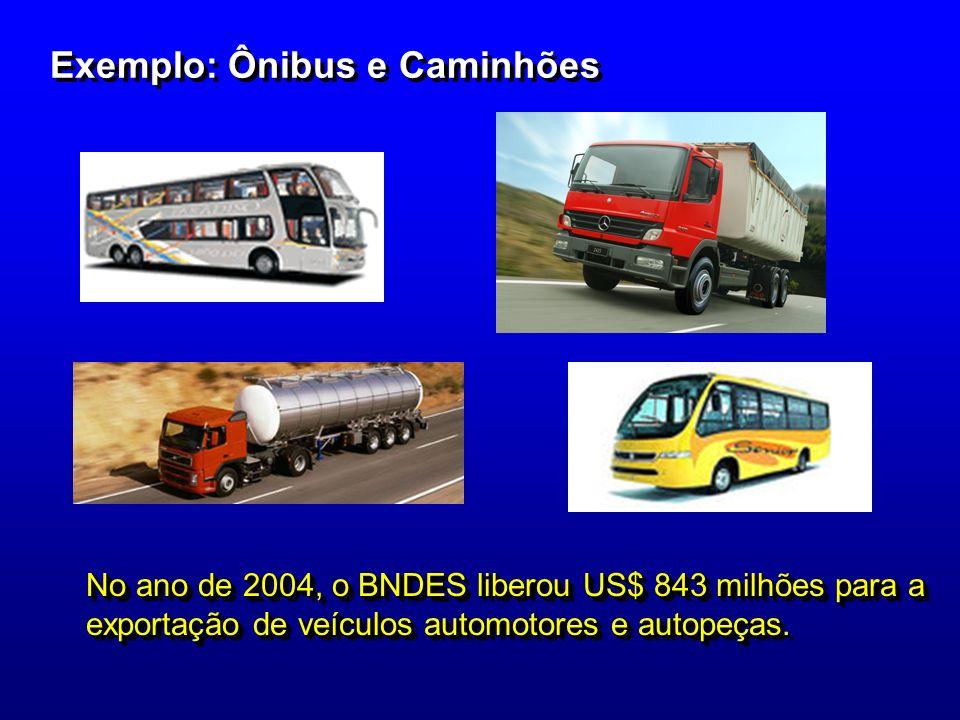 Exemplo: Ônibus e Caminhões No ano de 2004, o BNDES liberou US$ 843 milhões para a exportação de veículos automotores e autopeças.