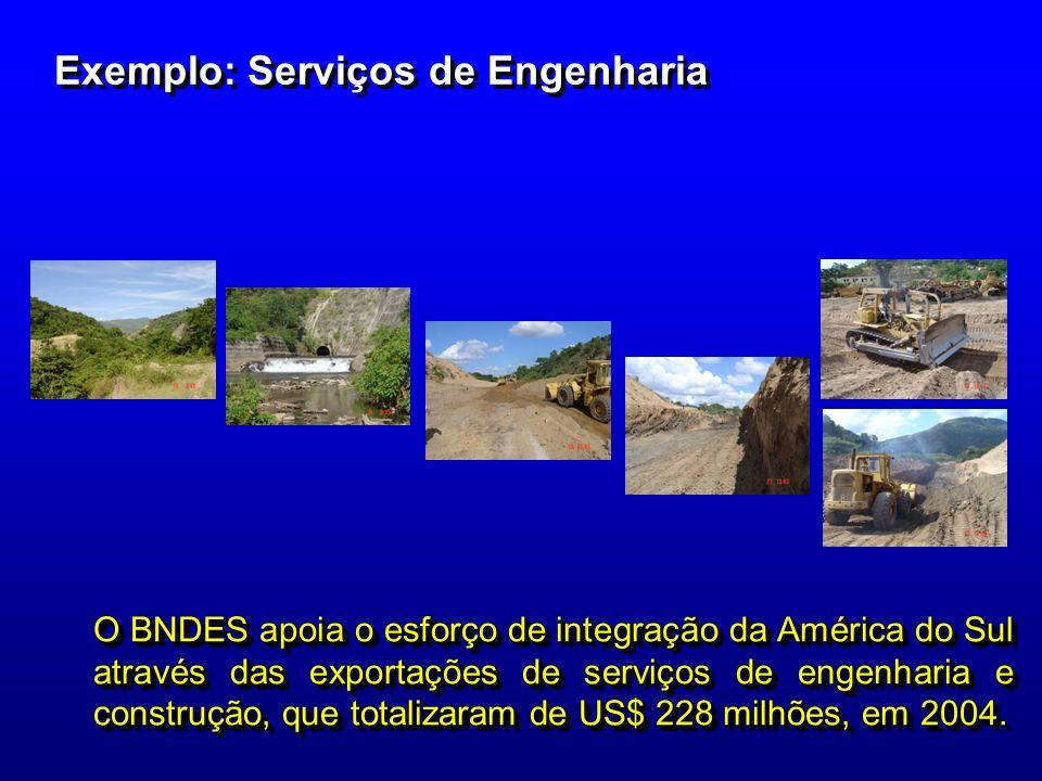Exemplo: Serviços de Engenharia O BNDES apoia o esforço de integração da América do Sul através das exportações de serviços de engenharia e construção