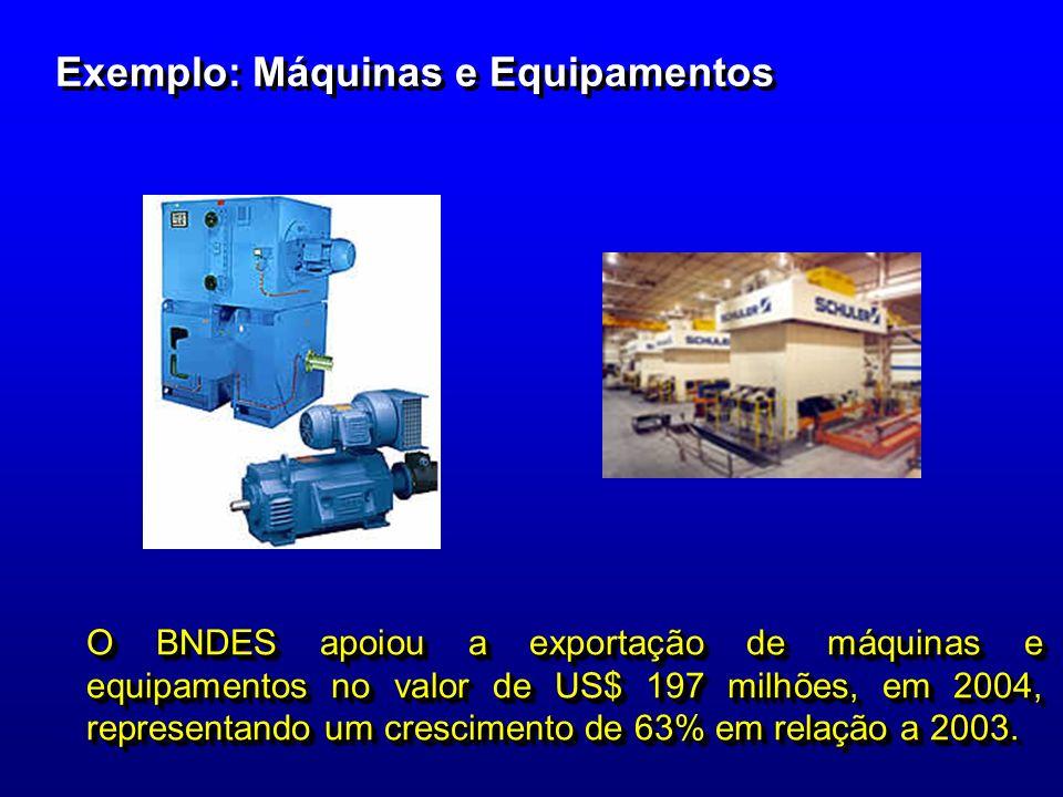 Exemplo: Máquinas e Equipamentos O BNDES apoiou a exportação de máquinas e equipamentos no valor de US$ 197 milhões, em 2004, representando um crescim