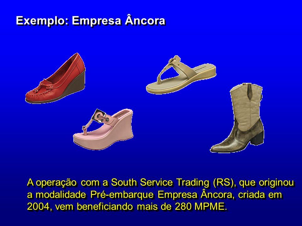 Exemplo: Empresa Âncora A operação com a South Service Trading (RS), que originou a modalidade Pré-embarque Empresa Âncora, criada em 2004, vem benefi
