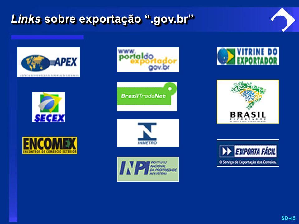 SD-45 Links sobre exportação.gov.br