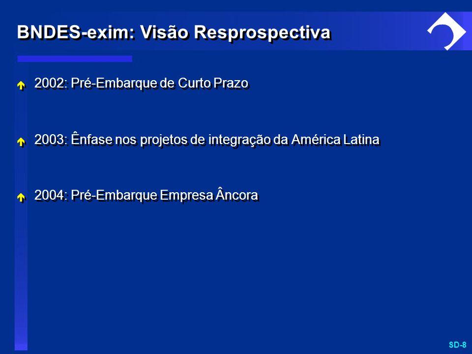 SD-8 é 2002: Pré-Embarque de Curto Prazo é 2003: Ênfase nos projetos de integração da América Latina é 2004: Pré-Embarque Empresa Âncora é 2002: Pré-E