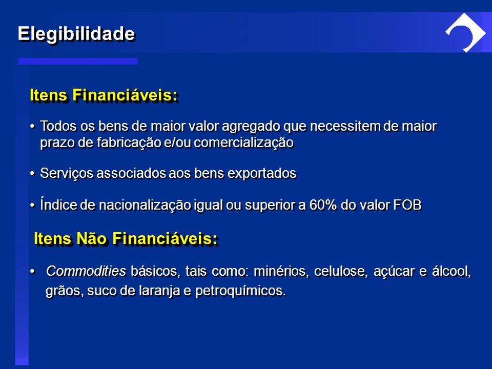 Itens Financiáveis: Todos os bens de maior valor agregado que necessitem de maior prazo de fabricação e/ou comercialização Serviços associados aos ben