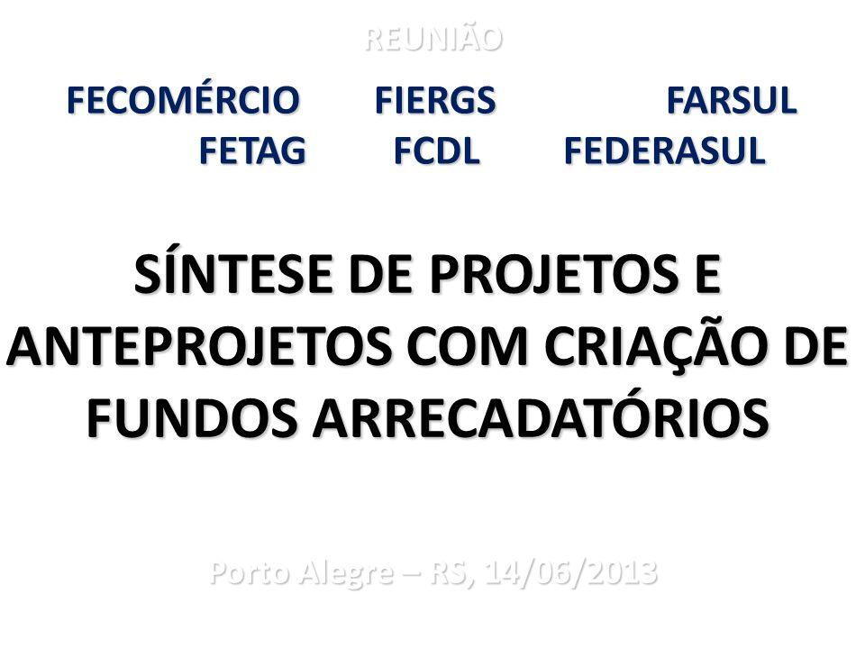 TEMAS 1.PL 60/2013 – Irrigação; 2.PL 117/2013 – Leite; 3.Anteprojeto FUNDOCARNE; 4.Anteprojeto Silvicultura