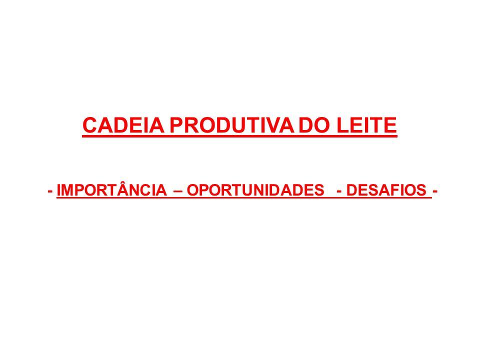 INSTITUI O FUNDOLEITE - RECURSO PRIVADO - GESTÃO PÚBLICA PL 117 / 2013 - FUNDOLEITE