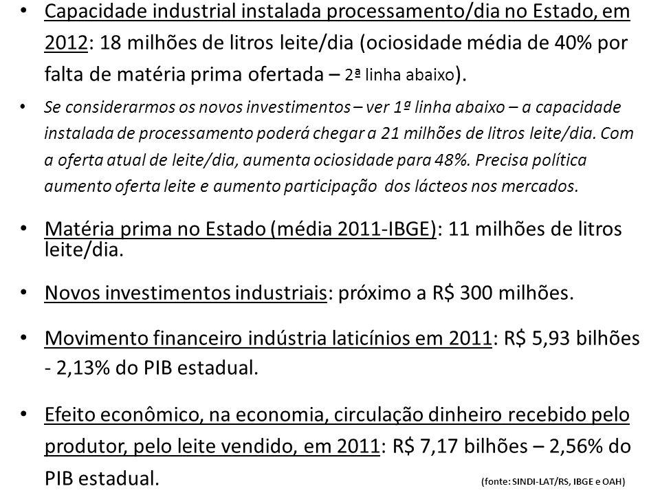FLUXO FINANCEIRO - FUNDOLEITE / IGL (Nota Técnica SDPI - 28/01/2013 – Pellegrini) Contribuições Públicas/Privadas