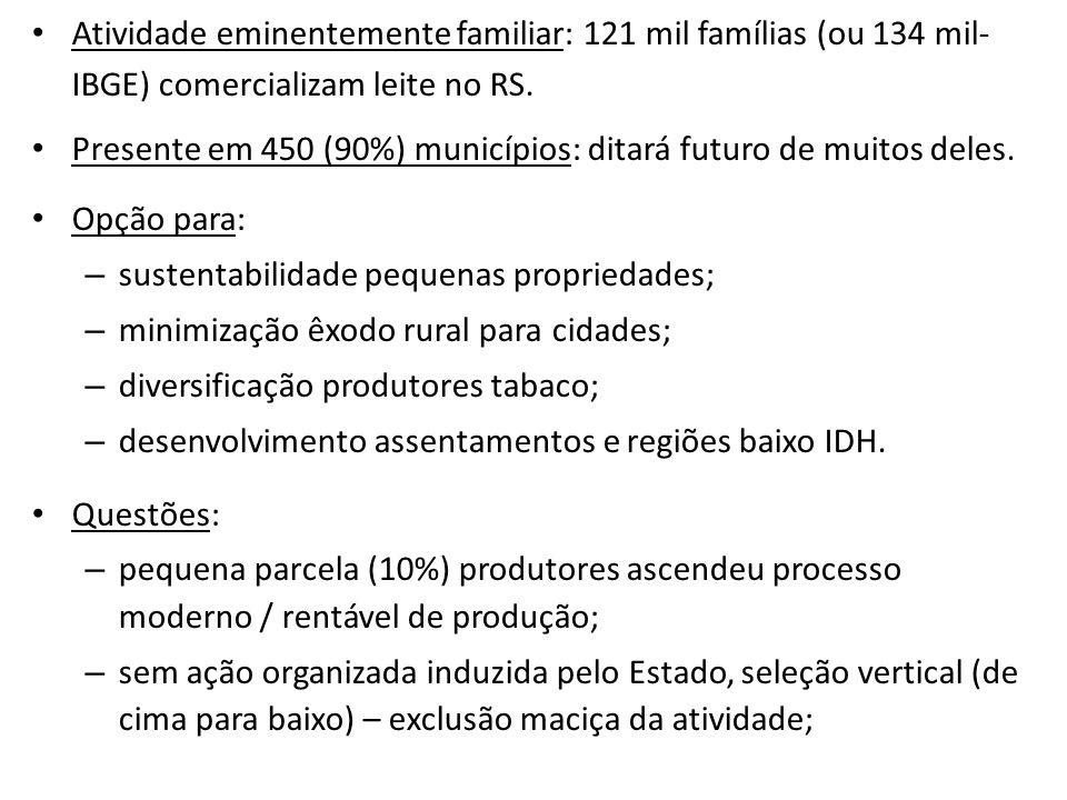 I - Simulação da contribuição a ser paga pelos produtores mensalmente, de acordo com a faixa de produção – comparação do impacto na receita mensal do produtor com a venda do leite.