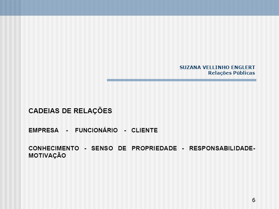 6 SUZANA VELLINHO ENGLERT Relações Públicas CADEIAS DE RELAÇÕES EMPRESA - FUNCIONÁRIO - CLIENTE CONHECIMENTO - SENSO DE PROPRIEDADE - RESPONSABILIDADE
