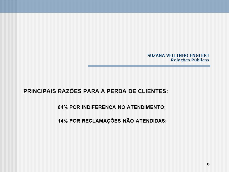 9 SUZANA VELLINHO ENGLERT Relações Públicas PRINCIPAIS RAZÕES PARA A PERDA DE CLIENTES: 64% POR INDIFERENÇA NO ATENDIMENTO; 14% POR RECLAMAÇÕES NÃO AT