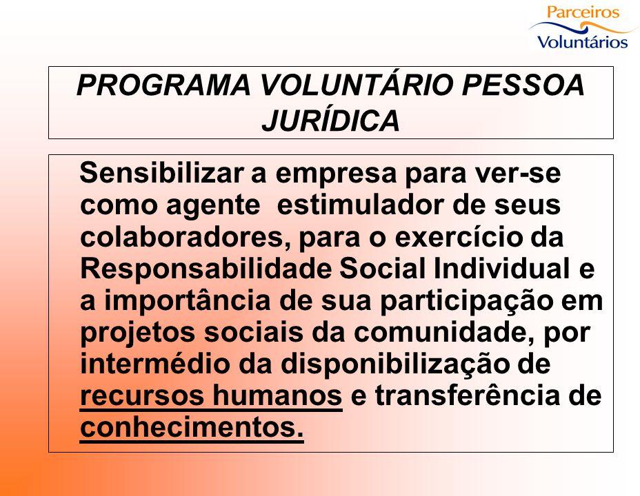 PROGRAMA VOLUNTÁRIO PESSOA JURÍDICA Sensibilizar a empresa para ver-se como agente estimulador de seus colaboradores, para o exercício da Responsabili