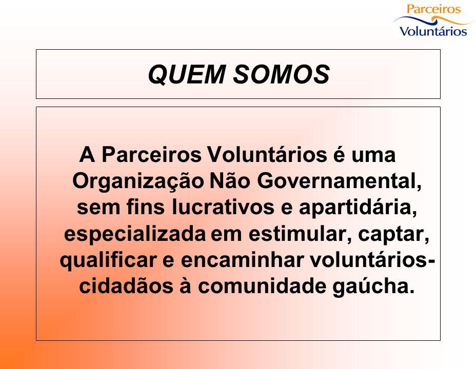 INÍCIO DAS ATIVIDADES JANEIRO 1997: Criação da ONG Parceiros Voluntários, com lançamento do Projeto Piloto Laboratório de Verão MAIO 1997: Lançamento Oficial do Programa de Voluntariado no Rio Grande do Sul