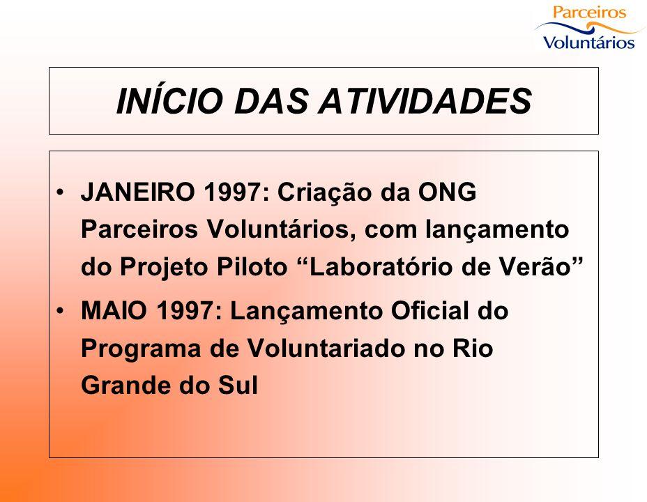 INÍCIO DAS ATIVIDADES JANEIRO 1997: Criação da ONG Parceiros Voluntários, com lançamento do Projeto Piloto Laboratório de Verão MAIO 1997: Lançamento