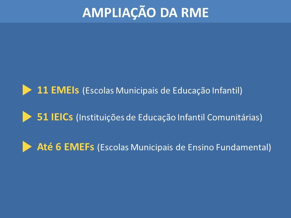AMPLIAÇÃO DA RME 51 IEICs (Instituições de Educação Infantil Comunitárias) 11 EMEIs (Escolas Municipais de Educação Infantil) Até 6 EMEFs (Escolas Mun