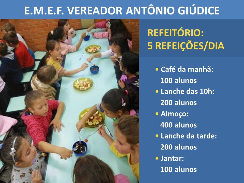 Café da manhã: 100 alunos Lanche das 10h: 200 alunos Almoço: 400 alunos Lanche da tarde: 200 alunos Jantar: 100 alunos E.M.E.F. VEREADOR ANTÔNIO GIÚDI