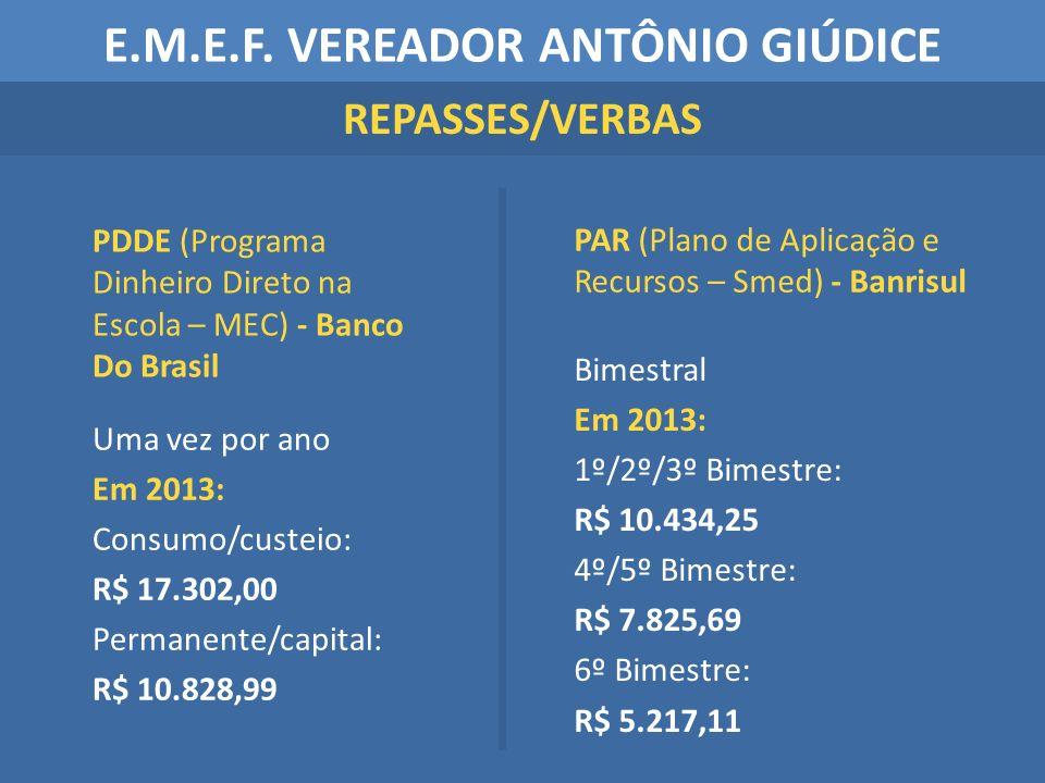 PDDE (Programa Dinheiro Direto na Escola – MEC) - Banco Do Brasil Uma vez por ano Em 2013: Consumo/custeio: R$ 17.302,00 Permanente/capital: R$ 10.828