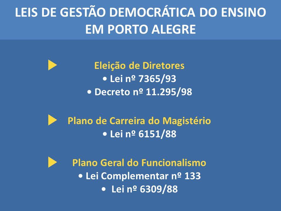 LEIS DE GESTÃO DEMOCRÁTICA DO ENSINO EM PORTO ALEGRE Eleição de Diretores Lei nº 7365/93 Decreto nº 11.295/98 Plano de Carreira do Magistério Lei nº 6