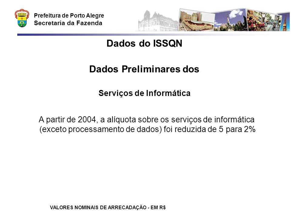 Prefeitura de Porto Alegre Secretaria da Fazenda Dados do ISSQN Dados Preliminares dos Serviços de Informática VALORES NOMINAIS DE ARRECADAÇÃO - EM R$