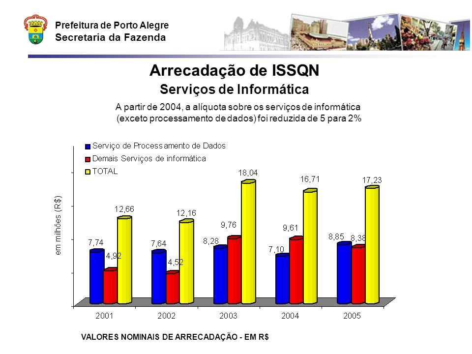 Prefeitura de Porto Alegre Secretaria da Fazenda Arrecadação de ISSQN Serviços de Informática VALORES NOMINAIS DE ARRECADAÇÃO - EM R$ A partir de 2004, a alíquota sobre os serviços de informática (exceto processamento de dados) foi reduzida de 5 para 2%