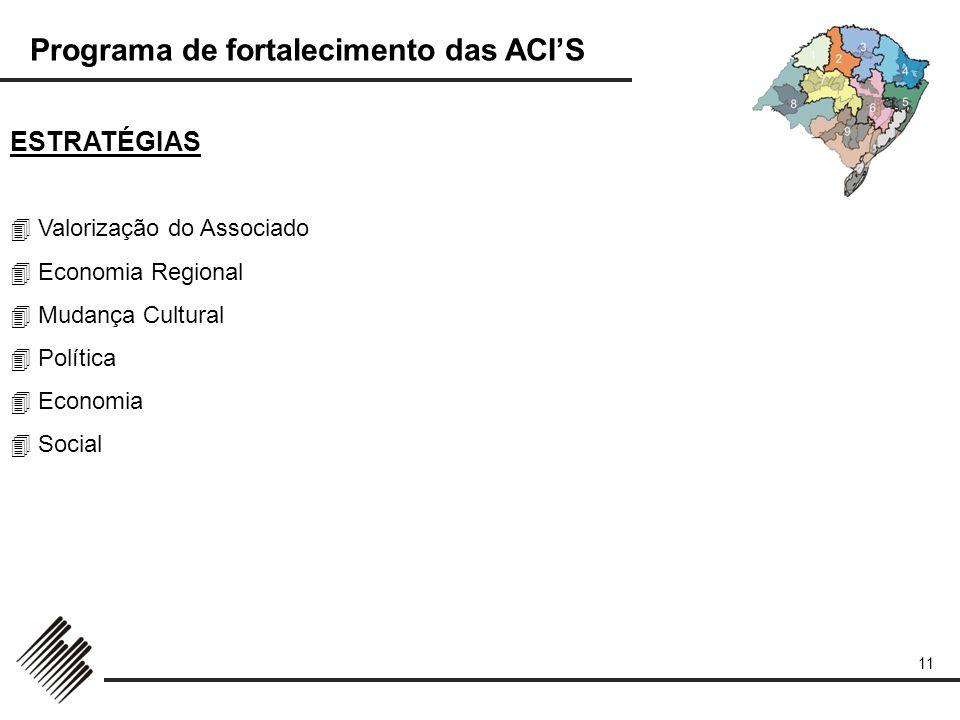 Programa de fortalecimento das ACIS 11 ESTRATÉGIAS Valorização do Associado Economia Regional Mudança Cultural Política Economia Social