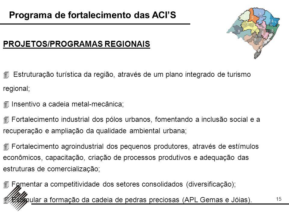Programa de fortalecimento das ACIS 15 PROJETOS/PROGRAMAS REGIONAIS Estruturação turística da região, através de um plano integrado de turismo regiona