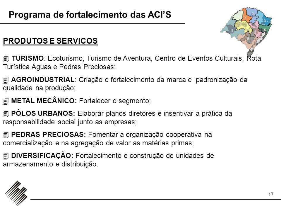 Programa de fortalecimento das ACIS 17 PRODUTOS E SERVIÇOS TURISMO: Ecoturismo, Turismo de Aventura, Centro de Eventos Culturais, Rota Turística Águas