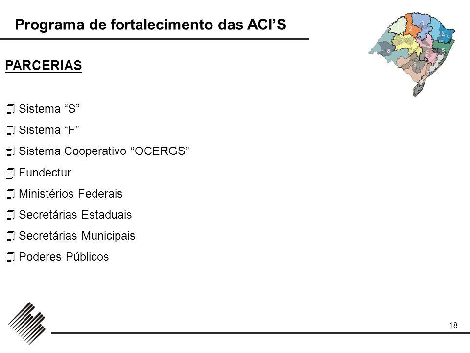 Programa de fortalecimento das ACIS 18 PARCERIAS Sistema S Sistema F Sistema Cooperativo OCERGS Fundectur Ministérios Federais Secretárias Estaduais S