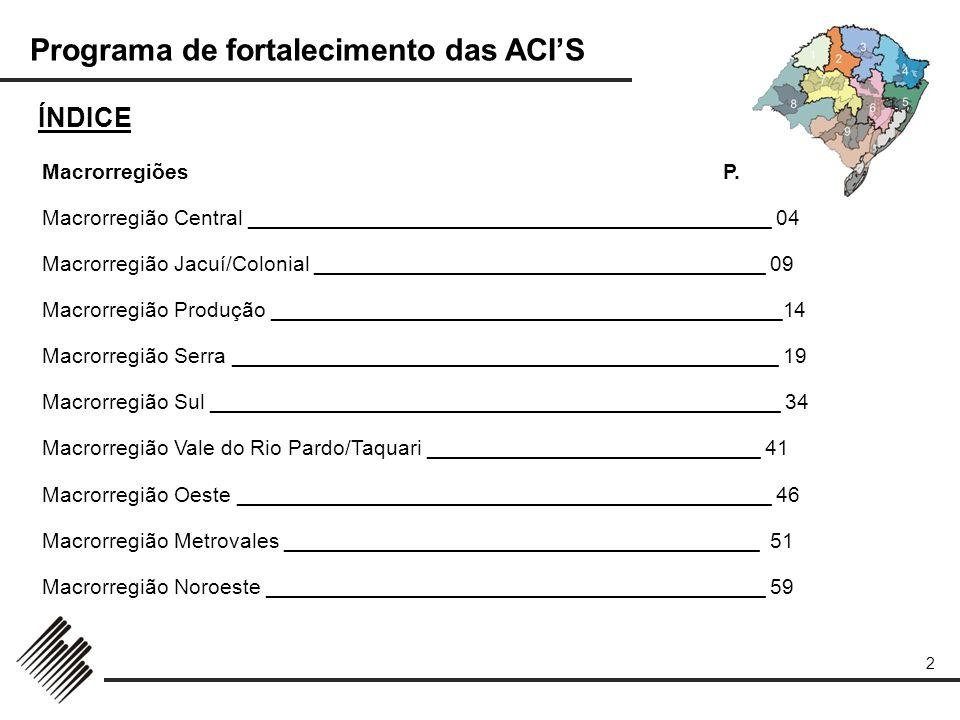 Programa de fortalecimento das ACIS 63 Construir mecanismo de presença da rede das acis (federasul) em todos municípios da região fronteira noroeste; Treinamento para diretorias e executivos nas regiões; Aprimorar o sistema de marketing da federasul e das acis; Engajamento da federasul nas questões de mobilização regional (energética, barragens, pontes intl.).