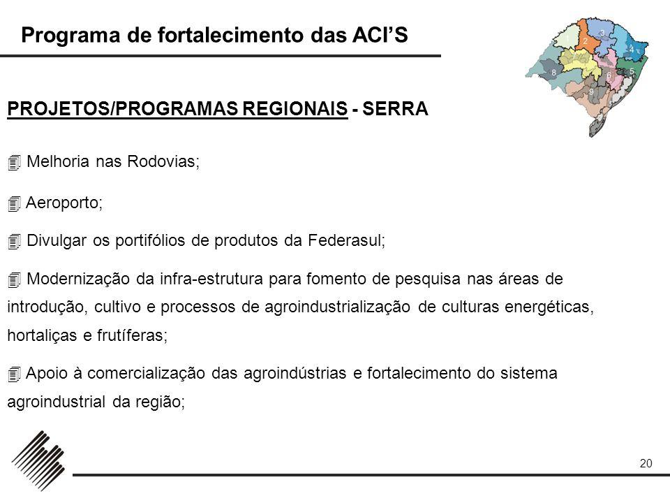 Programa de fortalecimento das ACIS 20 PROJETOS/PROGRAMAS REGIONAIS - SERRA Melhoria nas Rodovias; Aeroporto; Divulgar os portifólios de produtos da F