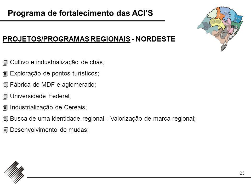 Programa de fortalecimento das ACIS 23 PROJETOS/PROGRAMAS REGIONAIS - NORDESTE Cultivo e industrialização de chás; Exploração de pontos turísticos; Fá