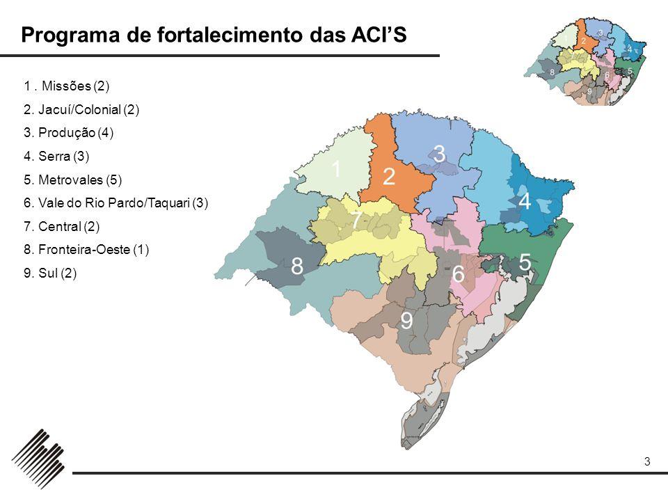 Programa de fortalecimento das ACIS 3 1. Missões (2) 2. Jacuí/Colonial (2) 3. Produção (4) 4. Serra (3) 5. Metrovales (5) 6. Vale do Rio Pardo/Taquari