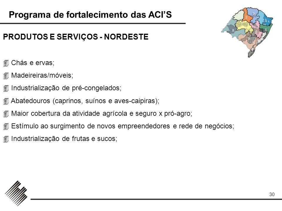 Programa de fortalecimento das ACIS 30 PRODUTOS E SERVIÇOS - NORDESTE Chás e ervas; Madeireiras/móveis; Industrialização de pré-congelados; Abatedouro