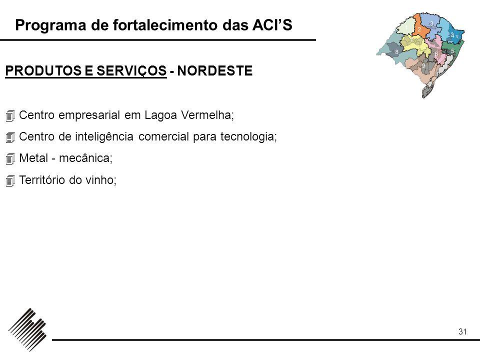 Programa de fortalecimento das ACIS 31 PRODUTOS E SERVIÇOS - NORDESTE Centro empresarial em Lagoa Vermelha; Centro de inteligência comercial para tecn