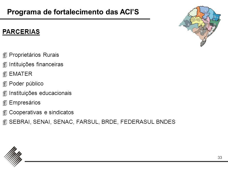 Programa de fortalecimento das ACIS 33 PARCERIAS Proprietários Rurais Intituições financeiras EMATER Poder público Instituições educacionais Empresári