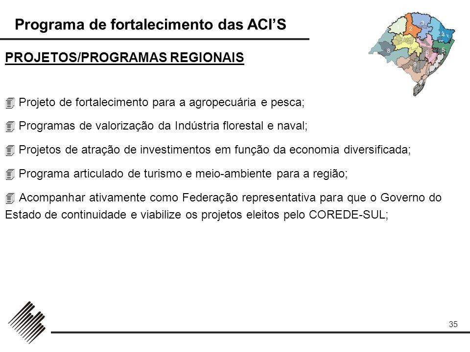 Programa de fortalecimento das ACIS 35 PROJETOS/PROGRAMAS REGIONAIS Projeto de fortalecimento para a agropecuária e pesca; Programas de valorização da