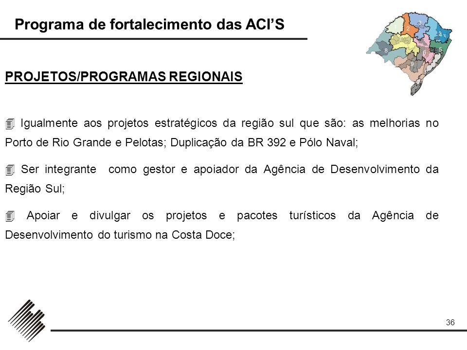 Programa de fortalecimento das ACIS 36 PROJETOS/PROGRAMAS REGIONAIS Igualmente aos projetos estratégicos da região sul que são: as melhorias no Porto