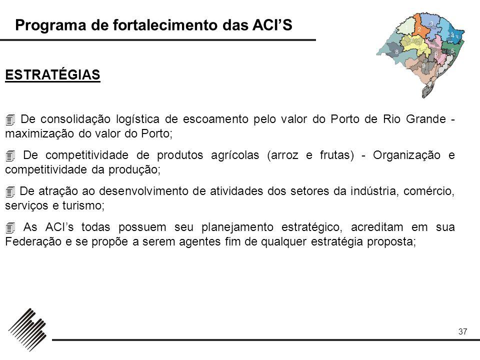 Programa de fortalecimento das ACIS 37 ESTRATÉGIAS De consolidação logística de escoamento pelo valor do Porto de Rio Grande - maximização do valor do