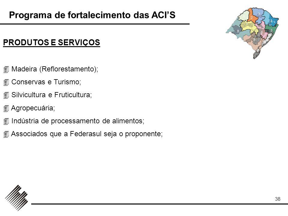 Programa de fortalecimento das ACIS 38 PRODUTOS E SERVIÇOS Madeira (Reflorestamento); Conservas e Turismo; Silvicultura e Fruticultura; Agropecuária;
