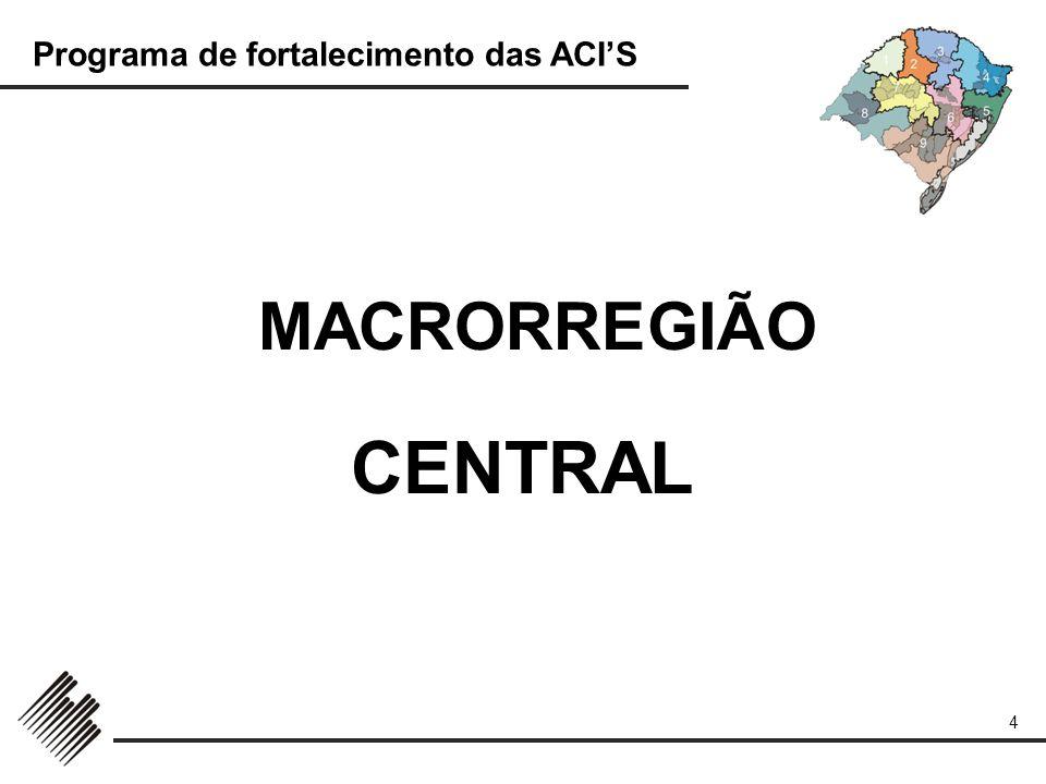 Programa de fortalecimento das ACIS 45 PARCERIAS Entidades empresariais - Federasul, Fiergs, Fecomércio, Farsul..