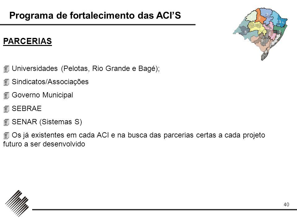 Programa de fortalecimento das ACIS 40 PARCERIAS Universidades (Pelotas, Rio Grande e Bagé); Sindicatos/Associações Governo Municipal SEBRAE SENAR (Si