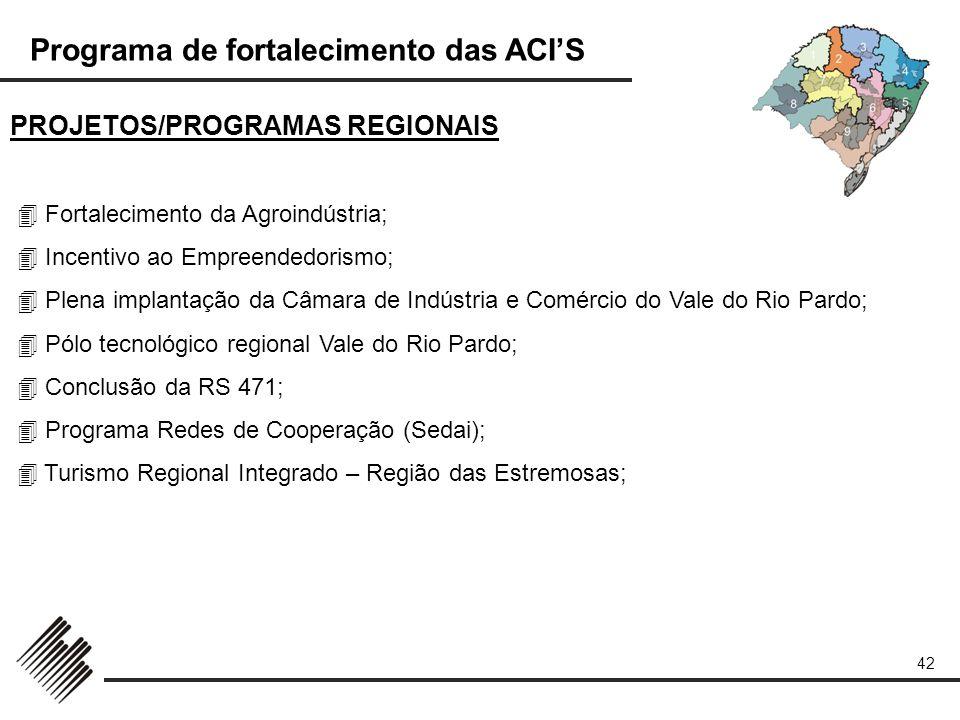 Programa de fortalecimento das ACIS 42 PROJETOS/PROGRAMAS REGIONAIS Fortalecimento da Agroindústria; Incentivo ao Empreendedorismo; Plena implantação
